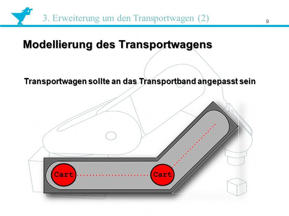 Modellierung des Transportwagens 9 3. Erweiterung um den Transportwagen (2) Transportwagen sollte an das Transportband angepasst sein
