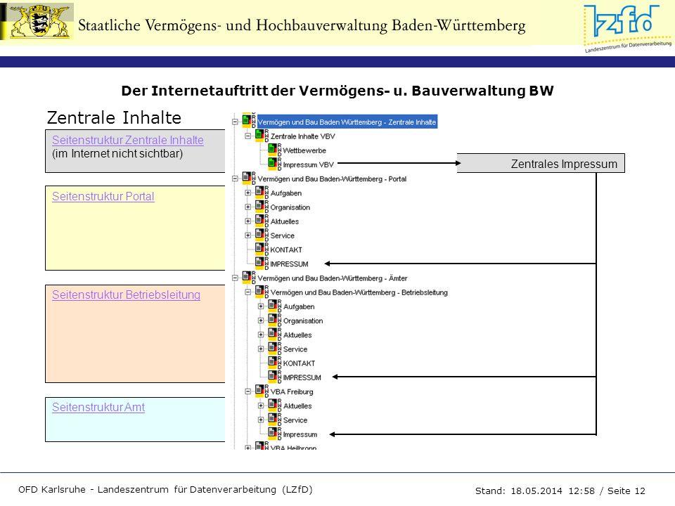 Der Internetauftritt der Vermögens- u. Bauverwaltung BW OFD Karlsruhe - Landeszentrum für Datenverarbeitung (LZfD) Stand: 18.05.2014 13:00 / Seite 12