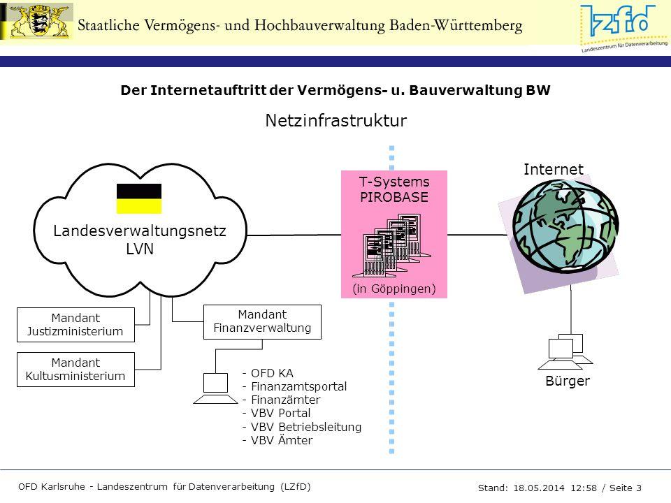 Der Internetauftritt der Vermögens- u. Bauverwaltung BW OFD Karlsruhe - Landeszentrum für Datenverarbeitung (LZfD) Stand: 18.05.2014 13:00 / Seite 3 T