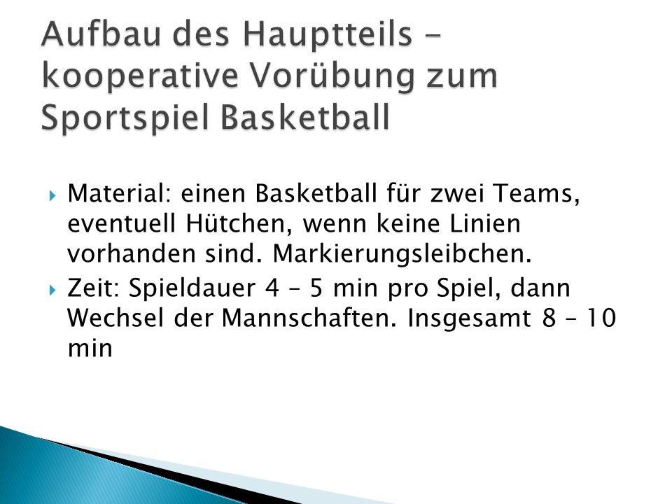 Material: einen Basketball für zwei Teams, eventuell Hütchen, wenn keine Linien vorhanden sind. Markierungsleibchen. Zeit: Spieldauer 4 – 5 min pro Sp