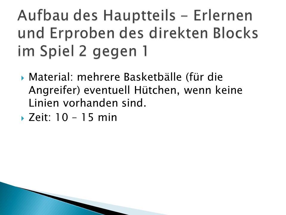 Material: mehrere Basketbälle (für die Angreifer) eventuell Hütchen, wenn keine Linien vorhanden sind. Zeit: 10 – 15 min