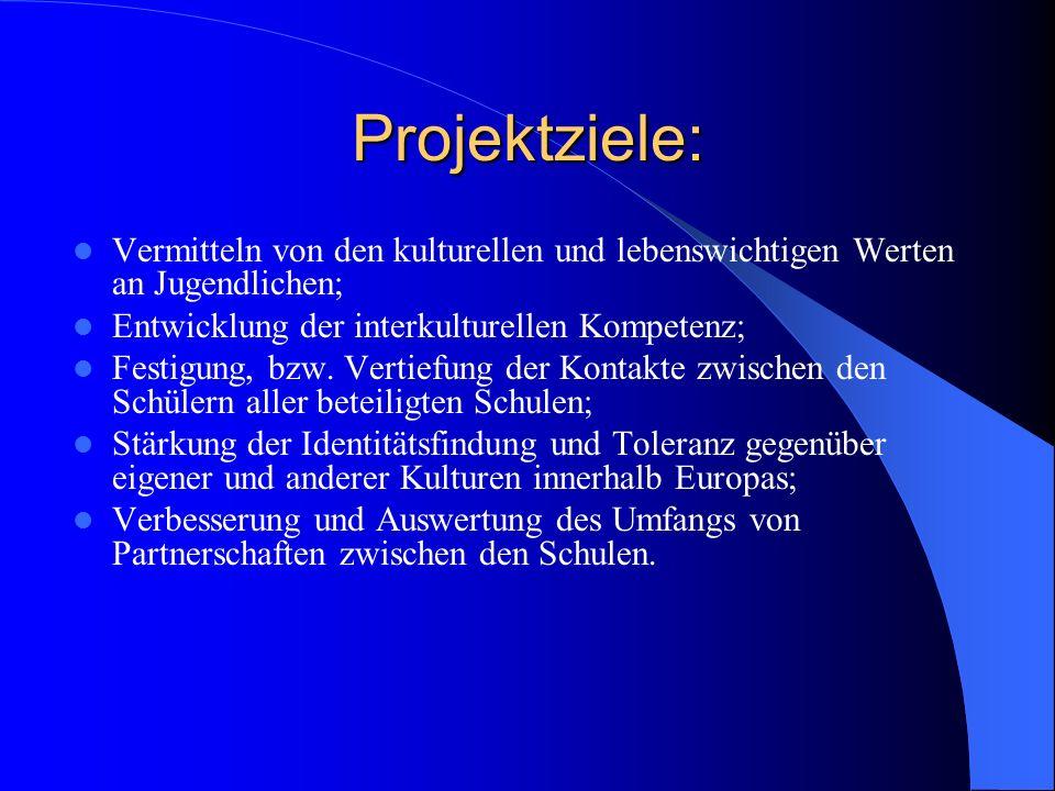 Projektziele: Vermitteln von den kulturellen und lebenswichtigen Werten an Jugendlichen; Entwicklung der interkulturellen Kompetenz; Festigung, bzw.