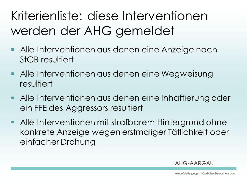 Kriterienliste: diese Interventionen werden der AHG gemeldet Alle Interventionen aus denen eine Anzeige nach StGB resultiert Alle Interventionen aus d