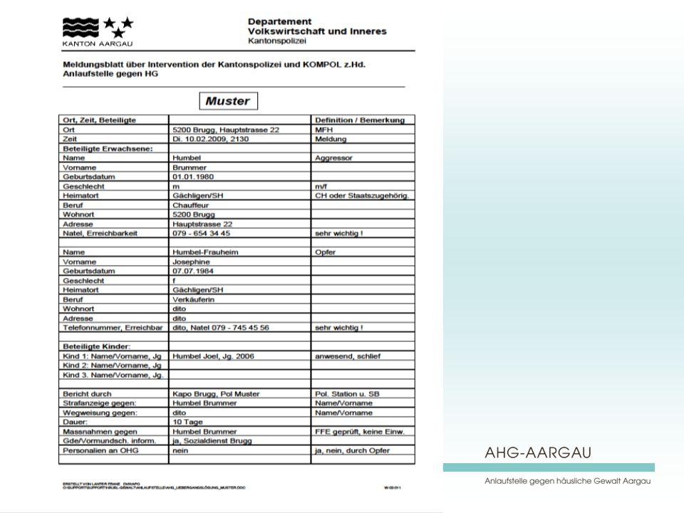 Ziel Betreuung/Beratung Kontaktaufnahme Ergänzen fehlender Informationen Situationsklärung mit Betroffenen mit Drittpersonen Prüfen möglicher Massnahmen Vereinbarungen/Anordnungen treffen