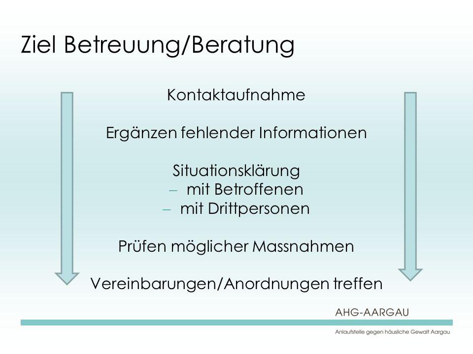 Ziel Betreuung/Beratung Kontaktaufnahme Ergänzen fehlender Informationen Situationsklärung mit Betroffenen mit Drittpersonen Prüfen möglicher Massnahm