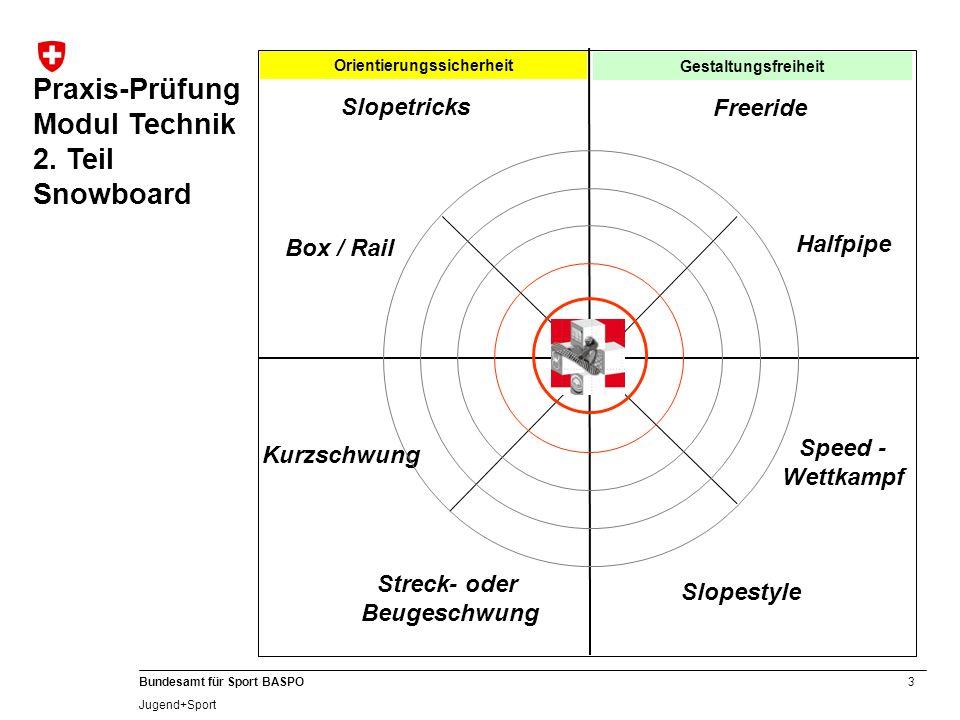 3 Bundesamt für Sport BASPO Jugend+Sport Praxis-Prüfung Modul Technik 2.