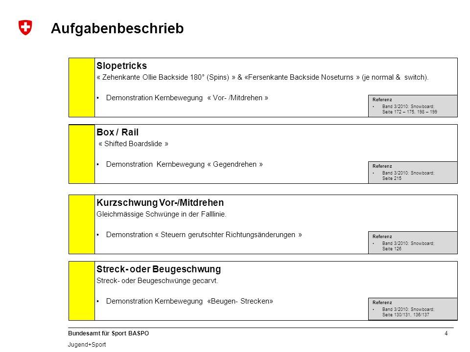 4 Bundesamt für Sport BASPO Jugend+Sport Aufgabenbeschrieb Kurzschwung Vor-/Mitdrehen Gleichmässige Schwünge in der Falllinie.