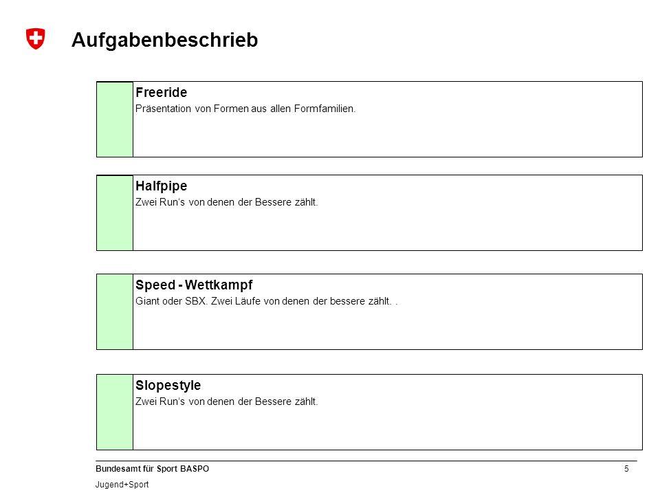 5 Bundesamt für Sport BASPO Jugend+Sport Aufgabenbeschrieb Speed - Wettkampf Giant oder SBX.