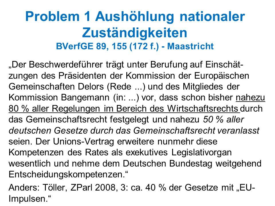 Problem 1 Aushöhlung nationaler Zuständigkeiten BVerfGE 89, 155 (172 f.) - Maastricht Der Beschwerdeführer trägt unter Berufung auf Einschät- zungen des Präsidenten der Kommission der Europäischen Gemeinschaften Delors (Rede...) und des Mitgliedes der Kommission Bangemann (in:...) vor, dass schon bisher nahezu 80 % aller Regelungen im Bereich des Wirtschaftsrechts durch das Gemeinschaftsrecht festgelegt und nahezu 50 % aller deutschen Gesetze durch das Gemeinschaftsrecht veranlasst seien.