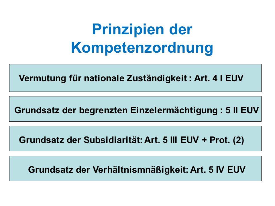 Prinzipien der Kompetenzordnung Vermutung für nationale Zuständigkeit : Art. 4 I EUV Grundsatz der begrenzten Einzelermächtigung : 5 II EUV Grundsatz