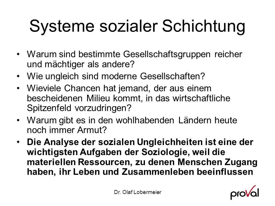 Dr. Olaf Lobermeier Systeme sozialer Schichtung Sklaverei Das Kastenwesen Stände Klassen