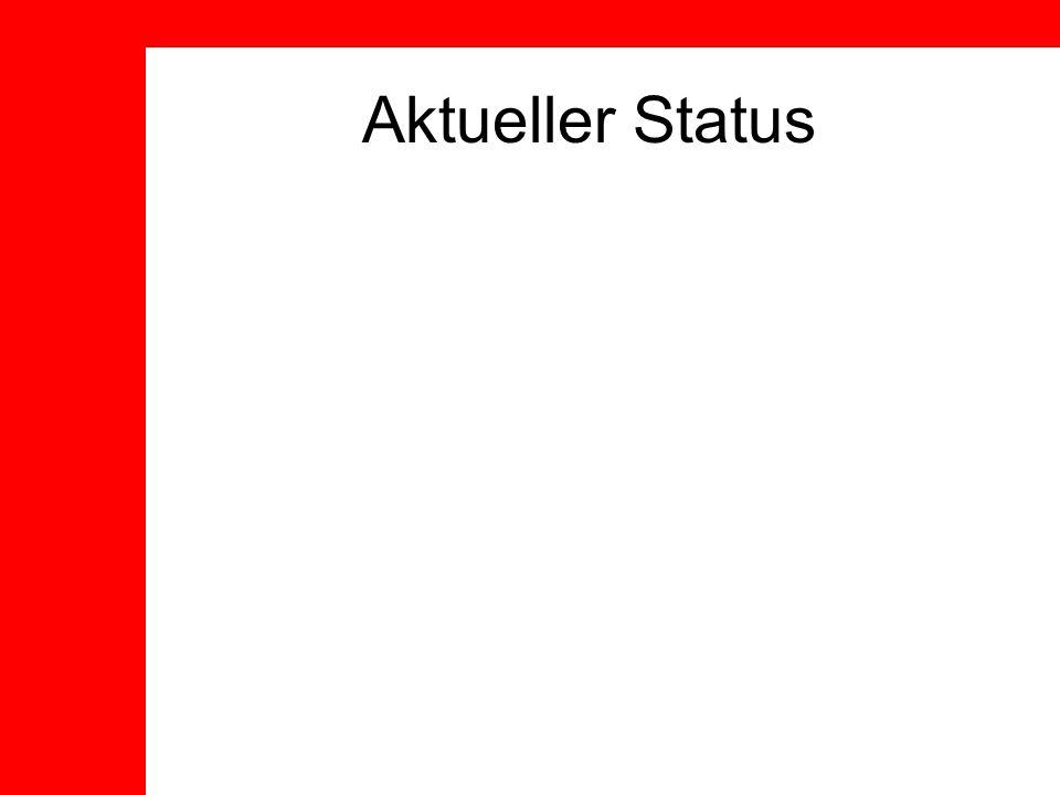 Aktueller Status