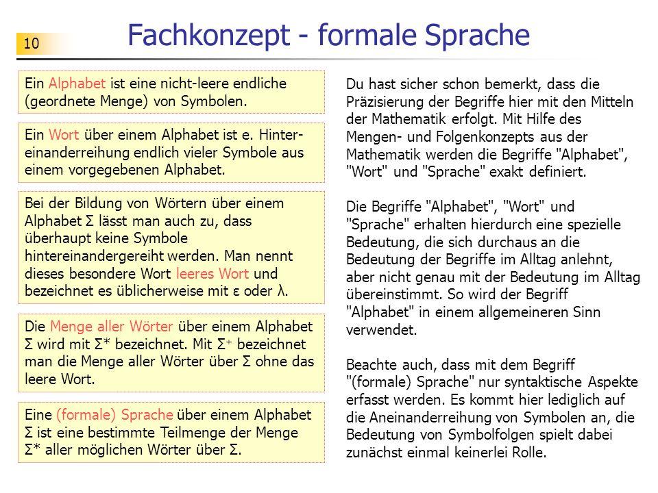 10 Fachkonzept - formale Sprache Ein Alphabet ist eine nicht-leere endliche (geordnete Menge) von Symbolen. Ein Wort über einem Alphabet ist e. Hinter