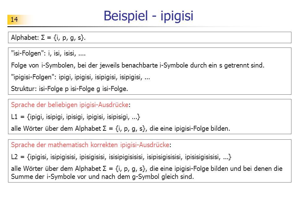 14 Beispiel - ipigisi Alphabet: Σ = {i, p, g, s}. Sprache der mathematisch korrekten ipigisi-Ausdrücke: L2 = {ipigisi, isipigisisi, ipisigisisi, isisi