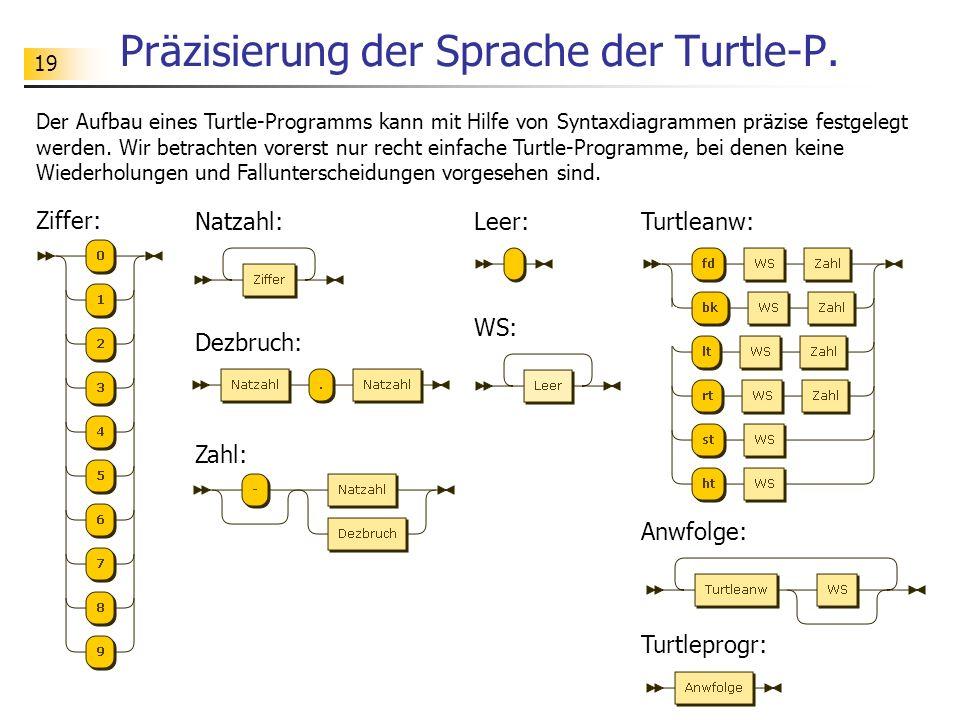 19 Präzisierung der Sprache der Turtle-P. Der Aufbau eines Turtle-Programms kann mit Hilfe von Syntaxdiagrammen präzise festgelegt werden. Wir betrach
