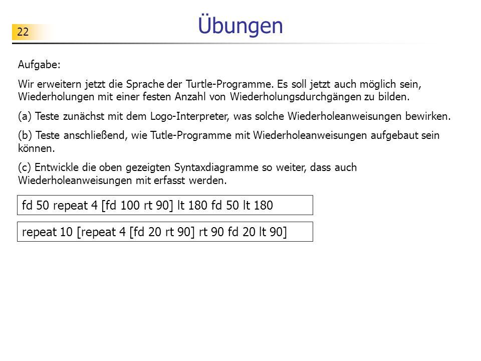 22 Übungen Aufgabe: Wir erweitern jetzt die Sprache der Turtle-Programme. Es soll jetzt auch möglich sein, Wiederholungen mit einer festen Anzahl von