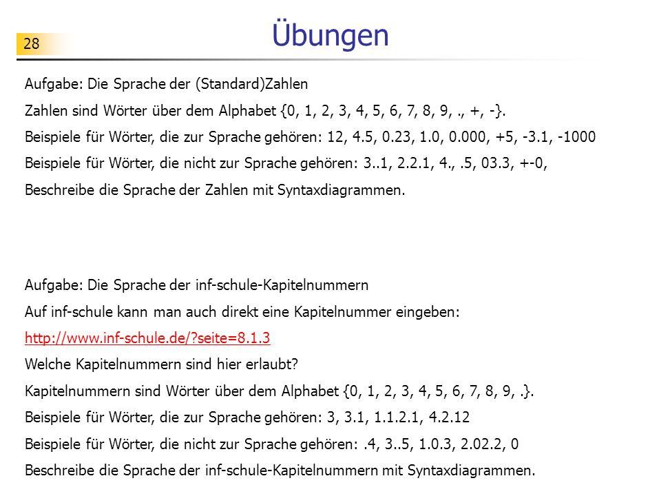 28 Übungen Aufgabe: Die Sprache der inf-schule-Kapitelnummern Auf inf-schule kann man auch direkt eine Kapitelnummer eingeben: http://www.inf-schule.d