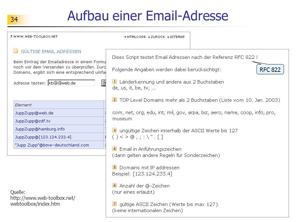 34 Aufbau einer Email-Adresse Quelle: http://www.web-toolbox.net/ webtoolbox/index.htm RFC 822
