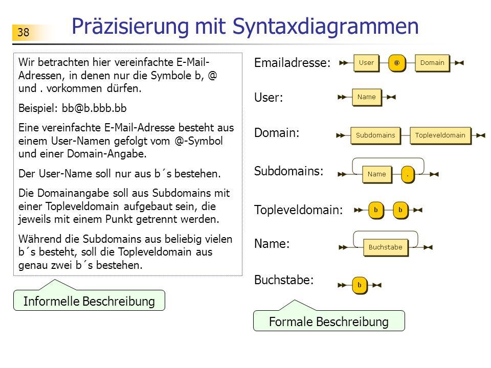 38 Präzisierung mit Syntaxdiagrammen Wir betrachten hier vereinfachte E-Mail- Adressen, in denen nur die Symbole b, @ und. vorkommen dürfen. Beispiel: