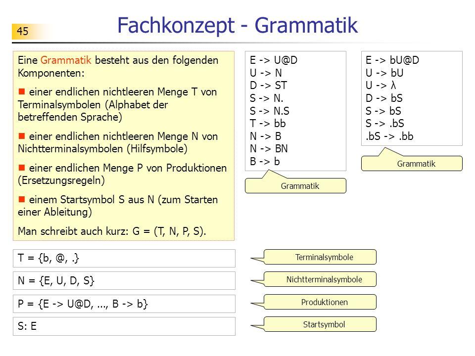 45 Fachkonzept - Grammatik Eine Grammatik besteht aus den folgenden Komponenten: einer endlichen nichtleeren Menge T von Terminalsymbolen (Alphabet de