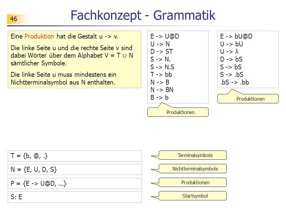 46 Fachkonzept - Grammatik Eine Produktion hat die Gestalt u -> v. Die linke Seite u und die rechte Seite v sind dabei Wörter über dem Alphabet V = T
