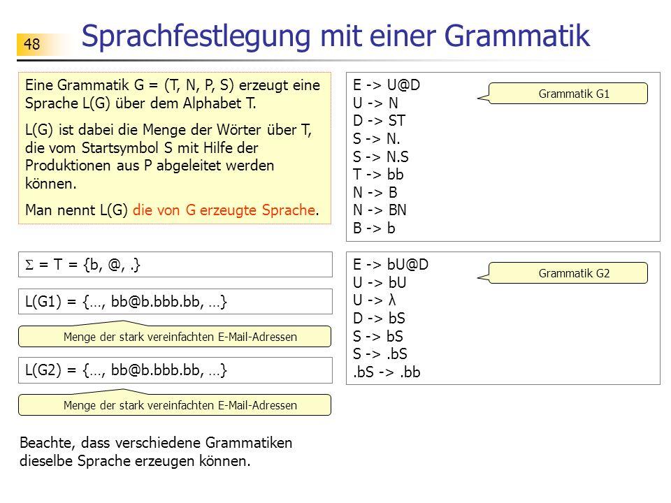 48 Sprachfestlegung mit einer Grammatik Eine Grammatik G = (T, N, P, S) erzeugt eine Sprache L(G) über dem Alphabet T. L(G) ist dabei die Menge der Wö