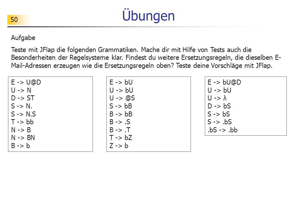 50 Übungen Aufgabe Teste mit JFlap die folgenden Grammatiken. Mache dir mit Hilfe von Tests auch die Besonderheiten der Regelsysteme klar. Findest du