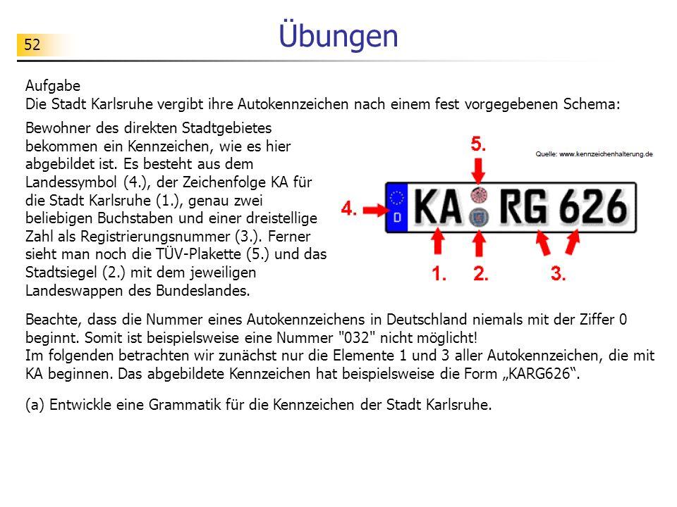 52 Übungen Aufgabe Die Stadt Karlsruhe vergibt ihre Autokennzeichen nach einem fest vorgegebenen Schema: Beachte, dass die Nummer eines Autokennzeiche