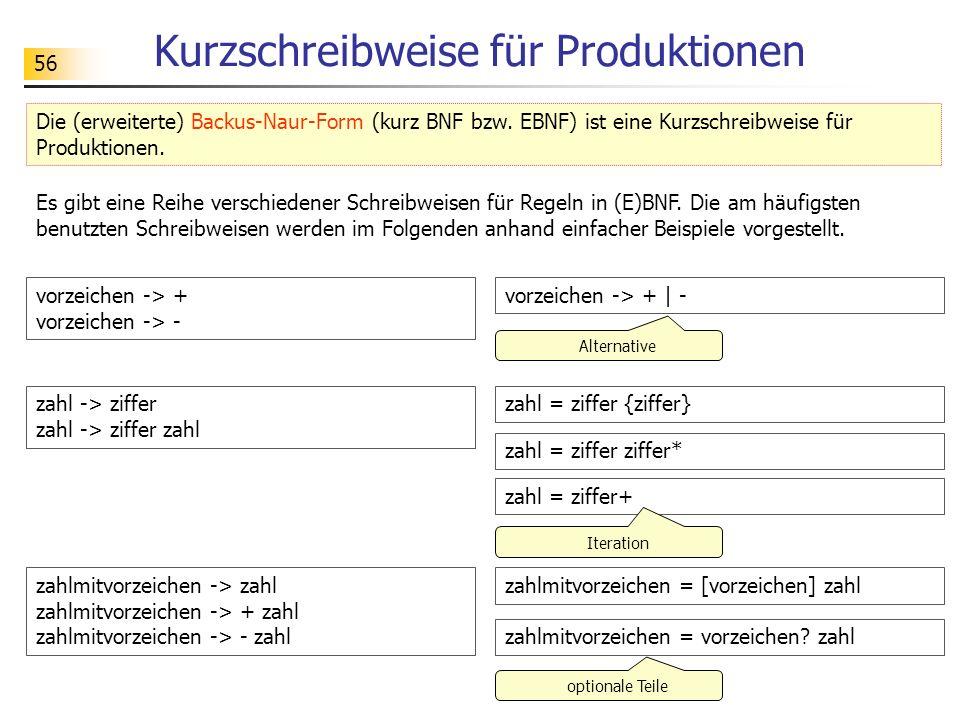 56 Kurzschreibweise für Produktionen vorzeichen -> + | - Alternative vorzeichen -> + vorzeichen -> - zahl = ziffer {ziffer}zahl -> ziffer zahl -> ziff