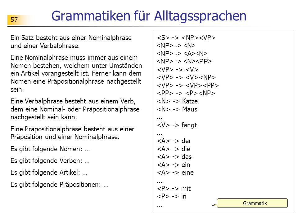 57 Grammatiken für Alltagssprachen -> -> Katze -> Maus... -> fängt... -> der -> die -> das -> ein -> eine... -> mit -> in... Grammatik Ein Satz besteh