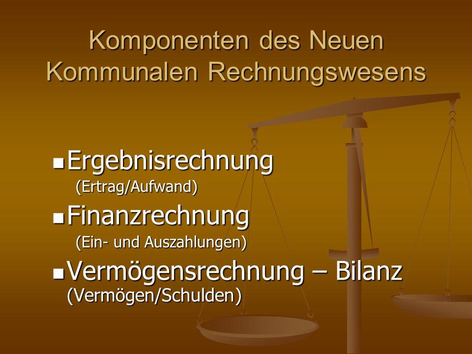 Komponenten des Neuen Kommunalen Rechnungswesens Ergebnisrechnung Ergebnisrechnung(Ertrag/Aufwand) Finanzrechnung Finanzrechnung (Ein- und Auszahlunge