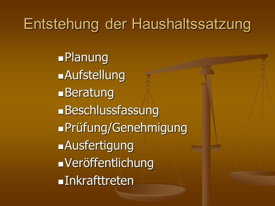 Entstehung der Haushaltssatzung Planung Planung Aufstellung Aufstellung Beratung Beratung Beschlussfassung Beschlussfassung Prüfung/Genehmigung Prüfun