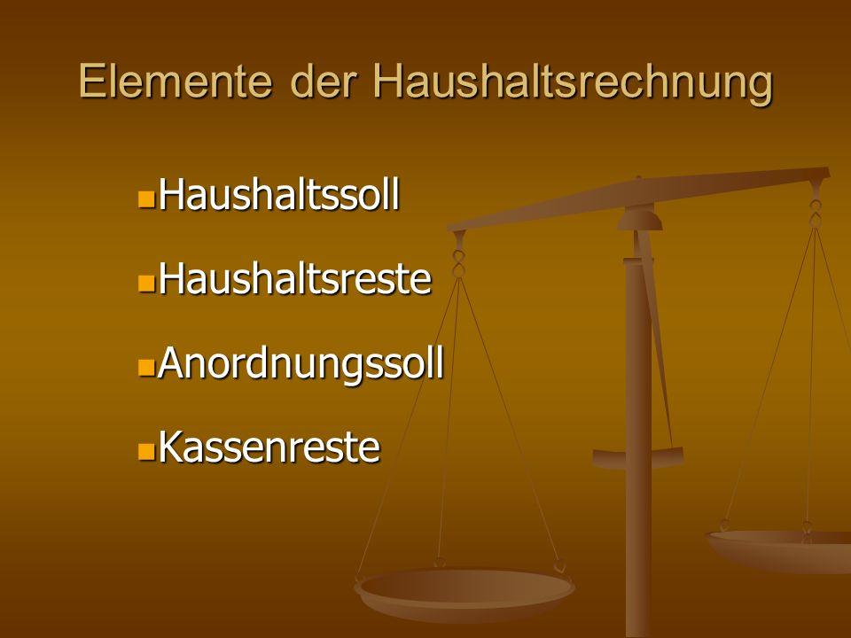 Elemente der Haushaltsrechnung Haushaltssoll Haushaltssoll Haushaltsreste Haushaltsreste Anordnungssoll Anordnungssoll Kassenreste Kassenreste