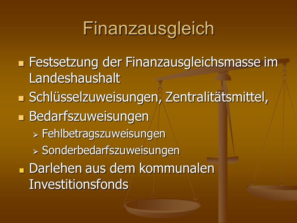 Finanzausgleich Festsetzung der Finanzausgleichsmasse im Landeshaushalt Festsetzung der Finanzausgleichsmasse im Landeshaushalt Schlüsselzuweisungen,