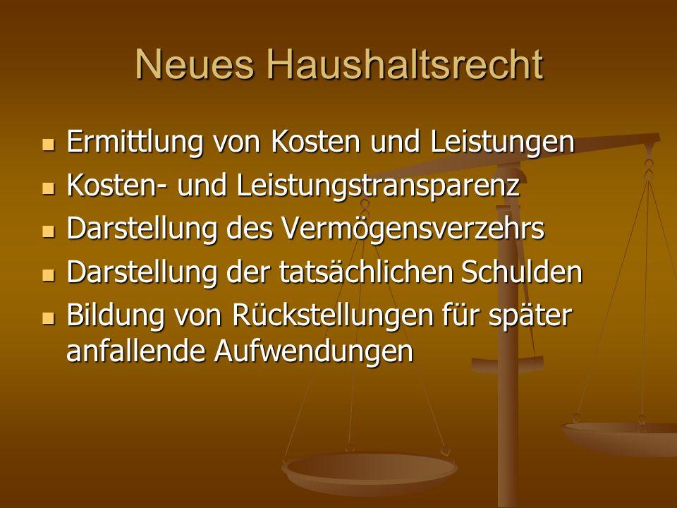 Kreis- bzw.Amtsumlage Steuerkraftmesszahl +allgem.