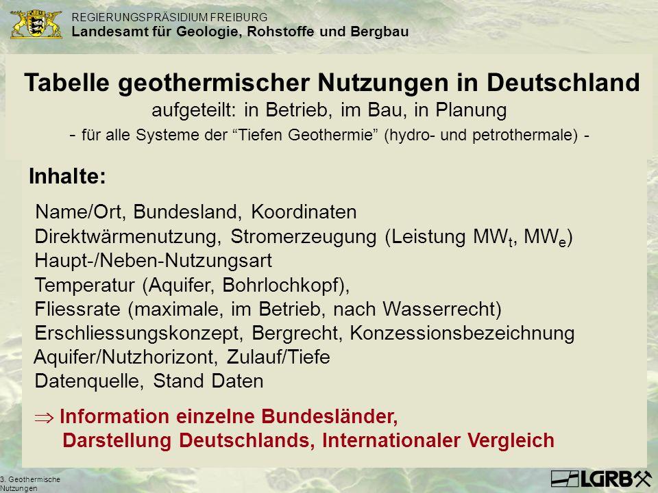 REGIERUNGSPRÄSIDIUM FREIBURG Landesamt für Geologie, Rohstoffe und Bergbau 3. Geothermische Nutzungen Tabelle geothermischer Nutzungen in Deutschland