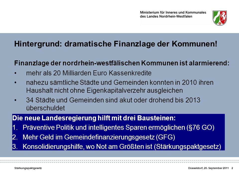 2Stärkungspaktgesetz Düsseldorf, 20. September 2011 Hintergrund: dramatische Finanzlage der Kommunen! Finanzlage der nordrhein-westfälischen Kommunen