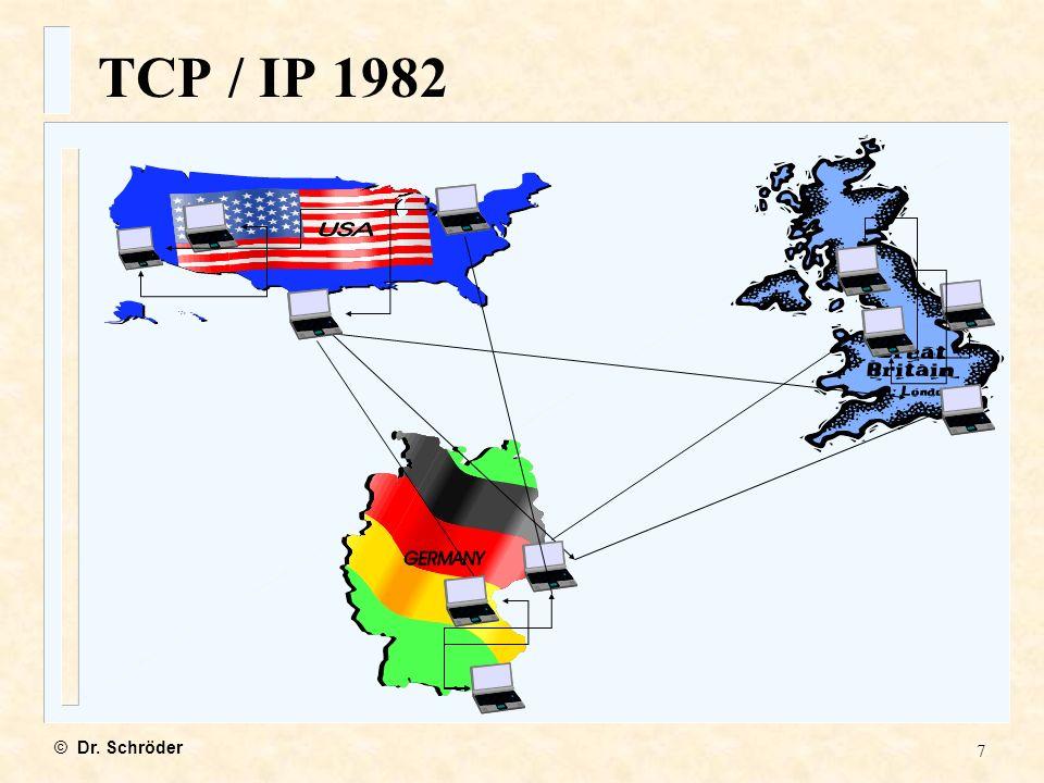 8 TCP / IP 2000 © Dr. Schröder