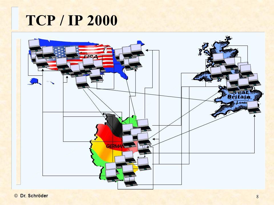 109 Waren- und Dienstleistungsverkehr 1 Klassischer Versandhandel Dienstleistungen 2 Erbringung außerhalb des Internets Verkauf direkt übers Internet Verkauf direkt übers Internet z.B.