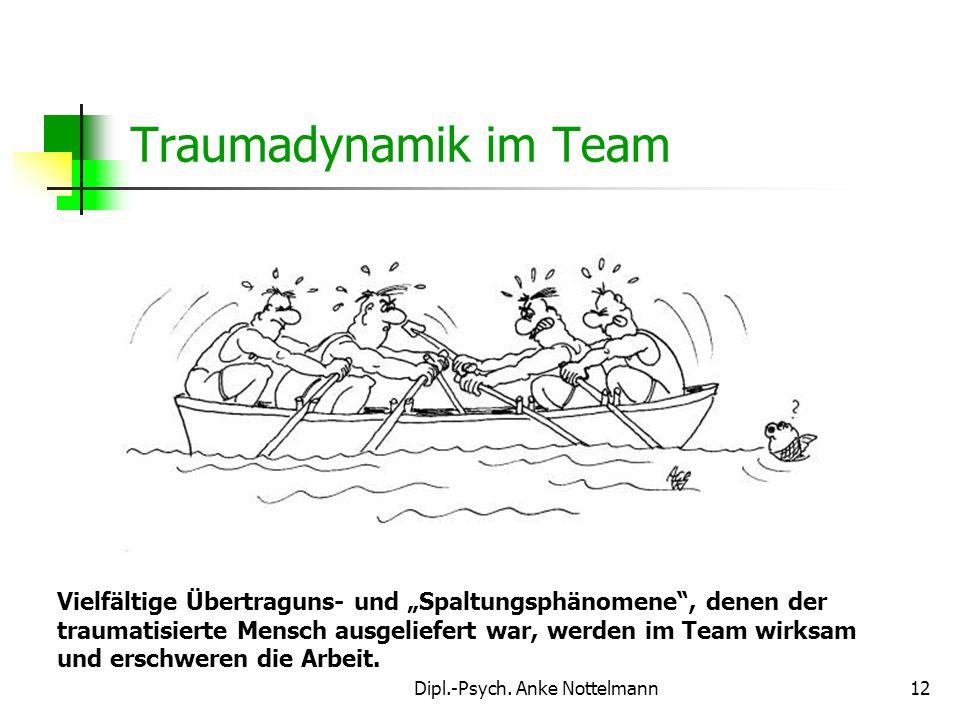 Dipl.-Psych. Anke Nottelmann12 Traumadynamik im Team Vielfältige Übertraguns- und Spaltungsphänomene, denen der traumatisierte Mensch ausgeliefert war