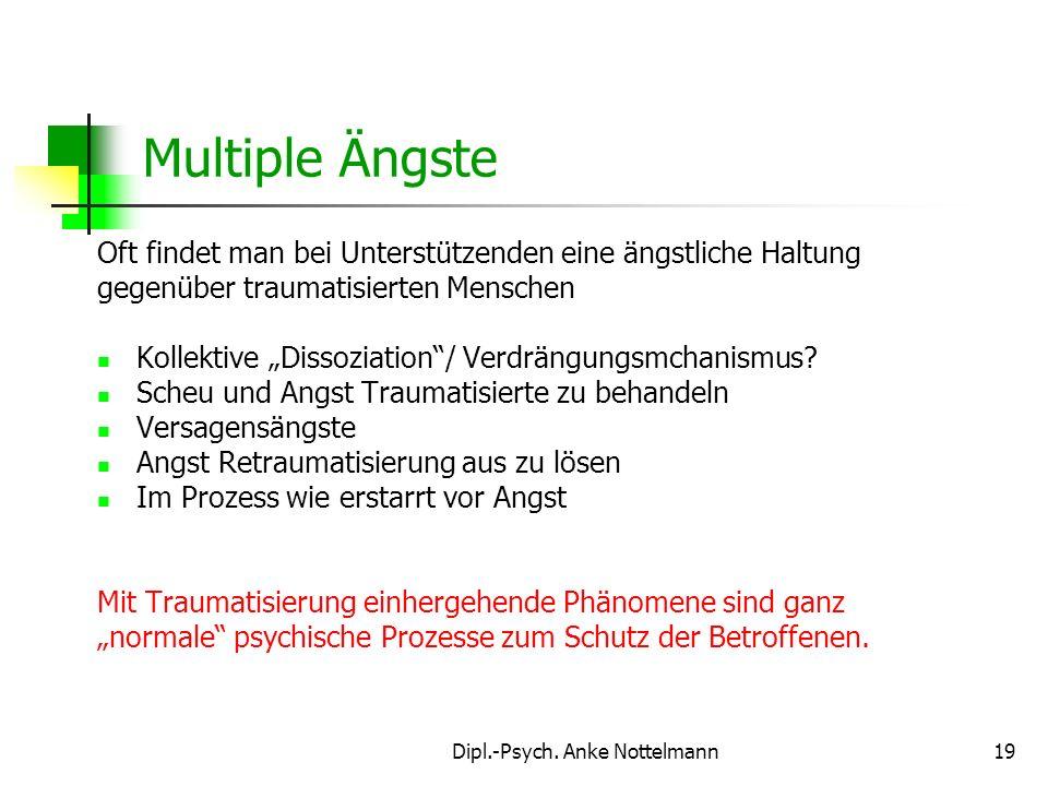 Dipl.-Psych. Anke Nottelmann19 Multiple Ängste Oft findet man bei Unterstützenden eine ängstliche Haltung gegenüber traumatisierten Menschen Kollektiv