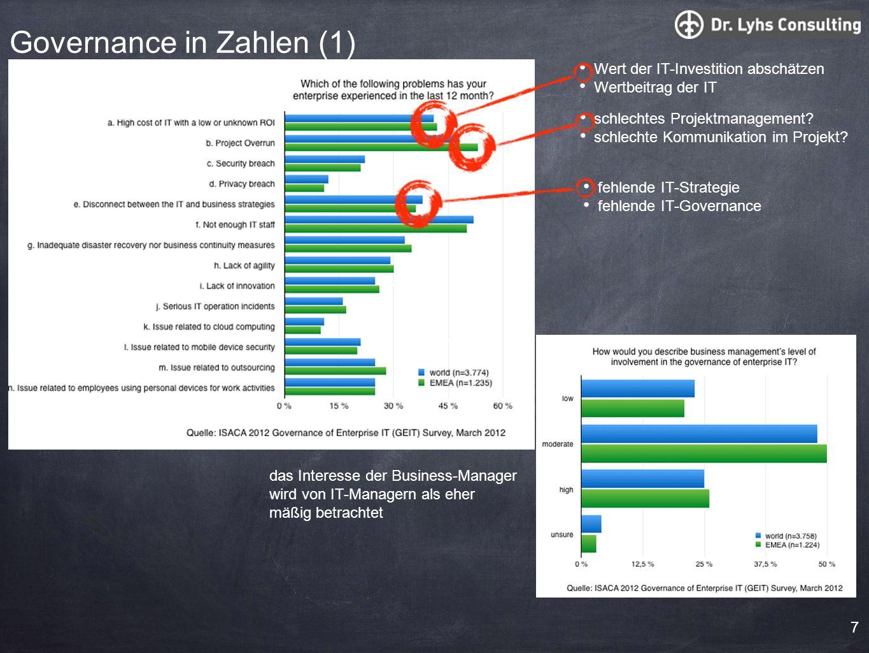 7 das Interesse der Business-Manager wird von IT-Managern als eher mäßig betrachtet Wert der IT-Investition abschätzen Wertbeitrag der IT schlechtes P