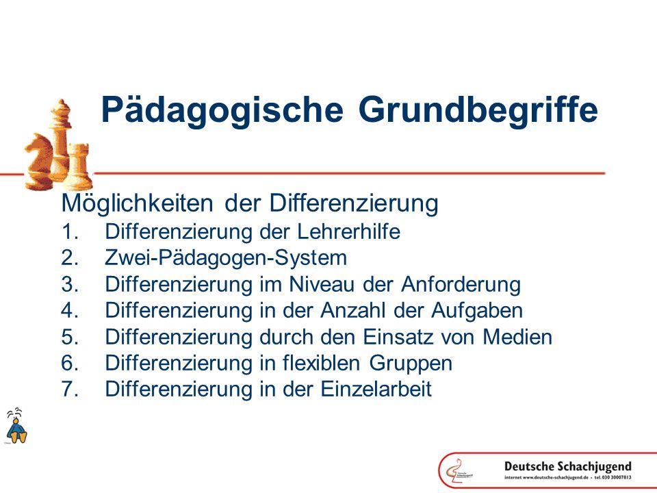 Pädagogische Grundbegriffe Möglichkeiten der Differenzierung Differenzierung der Lehrerhilfe Zwei-Pädagogen-System Differenzierung im Niveau der Anforderung Differenzierung in der Anzahl der Aufgaben Differenzierung durch den Einsatz von Medien Differenzierung in flexiblen Gruppen Differenzierung in der Einzelarbeit