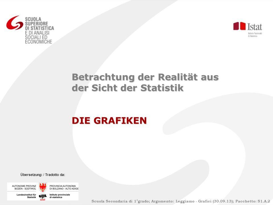 Betrachtung der Realität aus der Sicht der Statistik DIE GRAFIKEN Scuola Secondaria di 1°grado; Argomento: Leggiamo - Grafici (30.09.13); Pacchetto: S