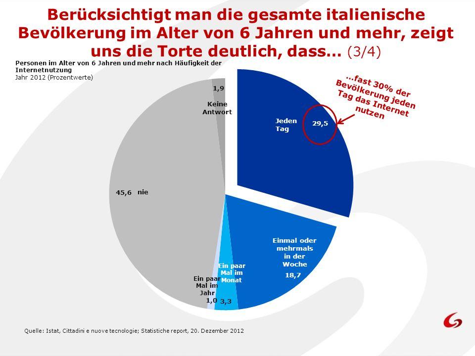 Quelle: Istat, Cittadini e nuove tecnologie; Statistiche report, 20. Dezember 2012 …fast 30% der Bevölkerung jeden Tag das Internet nutzen Berücksicht