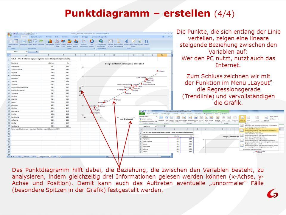 Das Punktdiagramm hilft dabei, die Beziehung, die zwischen den Variablen besteht, zu analysieren, indem gleichzeitig drei Informationen gelesen werden