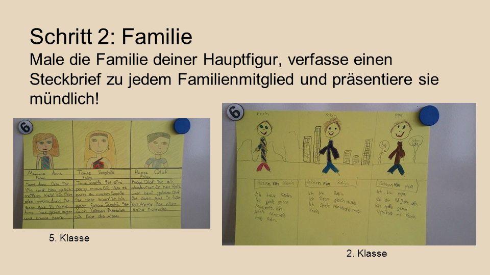 Schritt 2: Familie Male die Familie deiner Hauptfigur, verfasse einen Steckbrief zu jedem Familienmitglied und präsentiere sie mündlich.