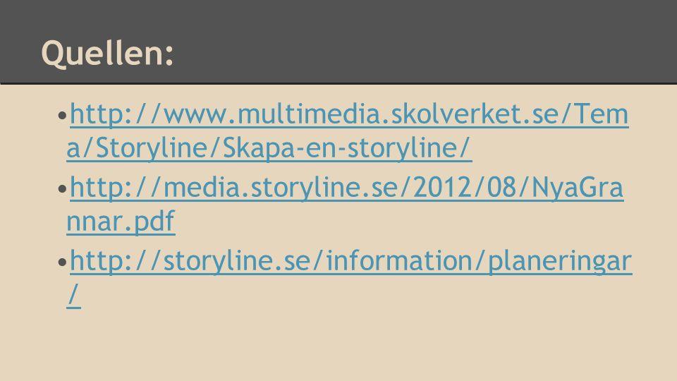 Quellen: http://www.multimedia.skolverket.se/Tem a/Storyline/Skapa-en-storyline/http://www.multimedia.skolverket.se/Tem a/Storyline/Skapa-en-storyline/ http://media.storyline.se/2012/08/NyaGra nnar.pdfhttp://media.storyline.se/2012/08/NyaGra nnar.pdf http://storyline.se/information/planeringar /http://storyline.se/information/planeringar /
