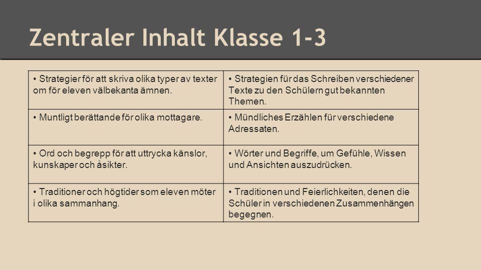 Zentraler Inhalt Klasse 1-3 Strategier för att skriva olika typer av texter om för eleven välbekanta ämnen.