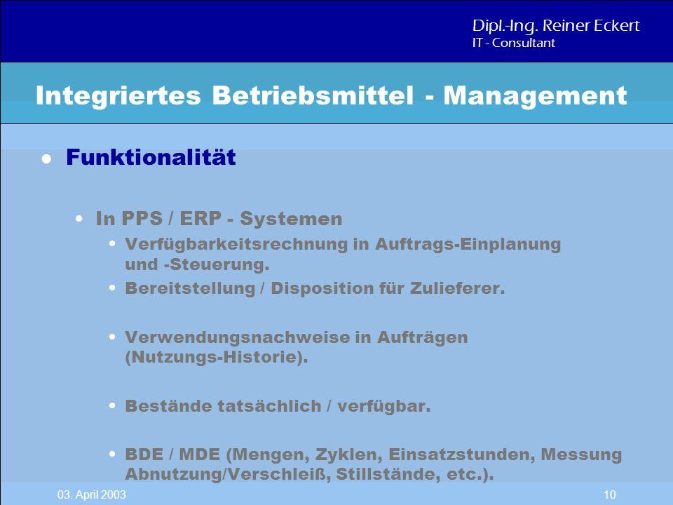 Dipl.-Ing. Reiner Eckert IT - Consultant 03. April 2003 10 l Funktionalität In PPS / ERP - Systemen Verfügbarkeitsrechnung in Auftrags-Einplanung und